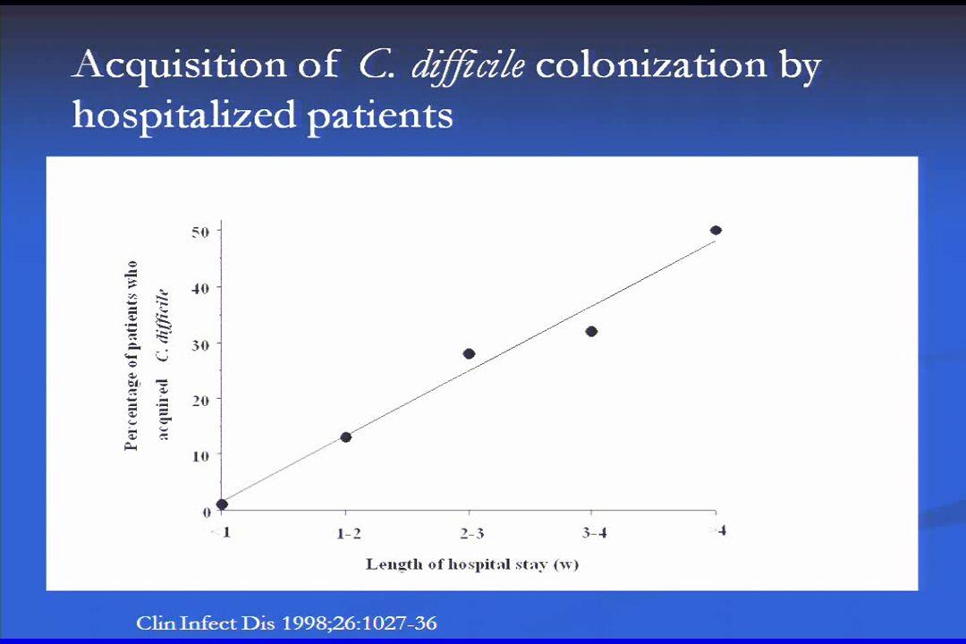 BI/NAP1/027 (2003-2006 arası yoğun) Binary toksin Aşırı toksin A ve B yapımı Toksin tip III (diğerleri tip 0) tcdC geninde delesyon (toksin yapımını azaltan gen) FQ direnci 2005'de Hollanda'da benzer klon ribotip 078