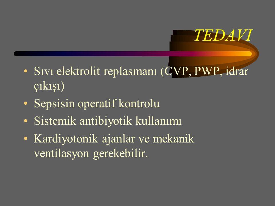 TEDAVI Sıvı elektrolit replasmanı (CVP, PWP, idrar çıkışı) Sepsisin operatif kontrolu Sistemik antibiyotik kullanımı Kardiyotonik ajanlar ve mekanik ventilasyon gerekebilir.
