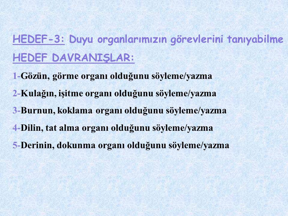 HEDEF-2: Duyu organlarımızı tanıyabilme HEDEF DAVRANIŞLAR: 1-Duyu organlarını, kendi vücudu üzerinde göstererek adlarını söyleme/yazma 2-Her bir duyu