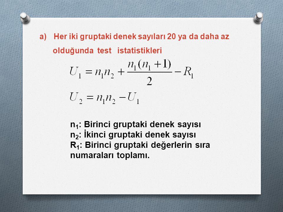 a)Her iki gruptaki denek sayıları 20 ya da daha az olduğunda test istatistikleri n 1 : Birinci gruptaki denek sayısı n 2 : İkinci gruptaki denek sayısı R 1 : Birinci gruptaki değerlerin sıra numaraları toplamı.