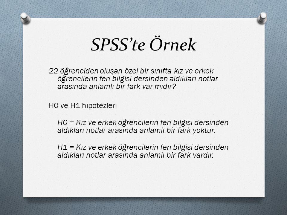 SPSS'te Örnek 22 öğrenciden oluşan özel bir sınıfta kız ve erkek öğrencilerin fen bilgisi dersinden aldıkları notlar arasında anlamlı bir fark var mıdır.