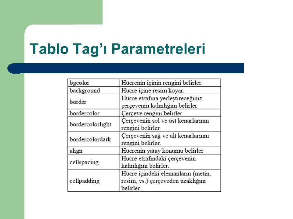 Tablo Tag'ı Parametreleri