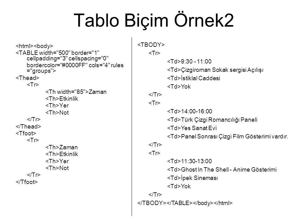 Tablo Biçim Örnek2 <TABLE width=
