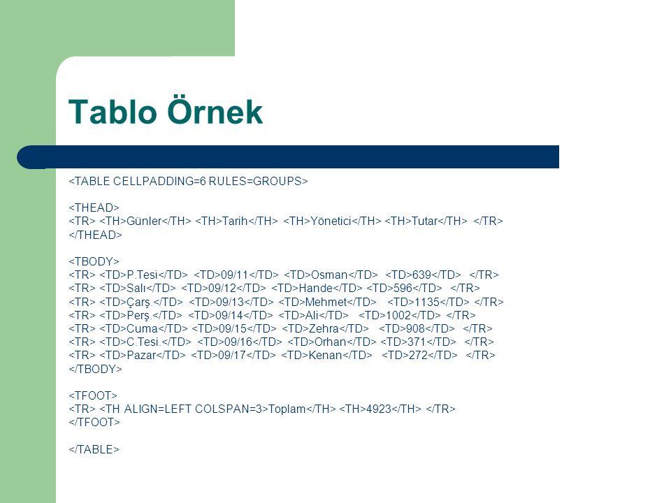Tablo Örnek Günler Tarih Yönetici Tutar P.Tesi 09/11 Osman 639 Salı 09/12 Hande 596 Çarş.