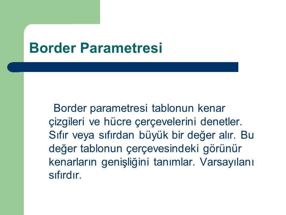 Border Parametresi Border parametresi tablonun kenar çizgileri ve hücre çerçevelerini denetler. Sıfır veya sıfırdan büyük bir değer alır. Bu değer tab