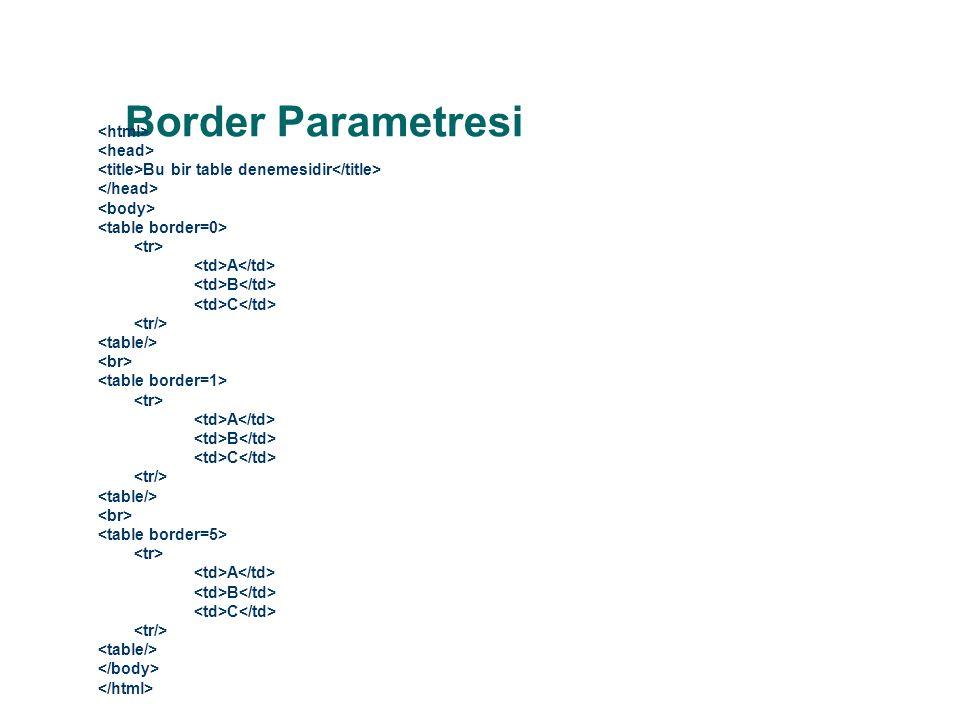 Border Parametresi Bu bir table denemesidir A B C A B C A B C