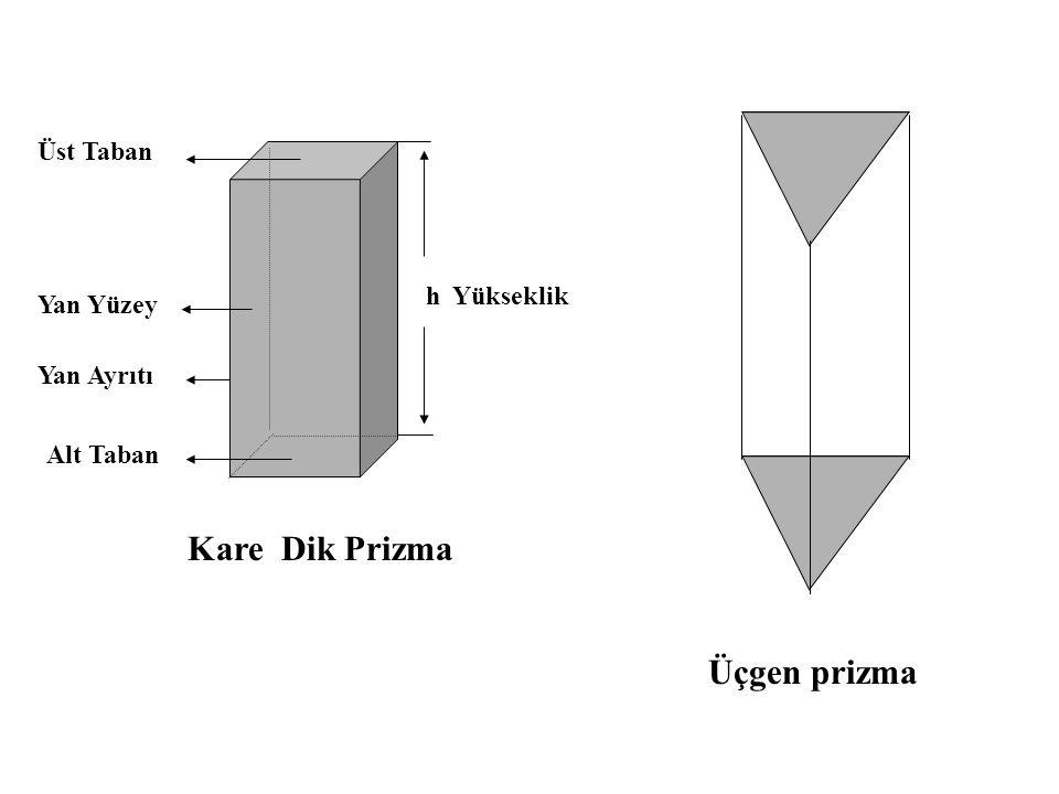 Üst Taban Yan Yüzey Yan Ayrıtı Alt Taban Kare Dik Prizma h Yükseklik Üçgen prizma