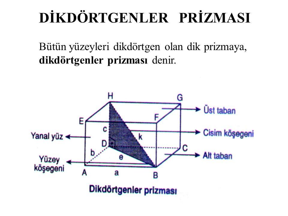DİKDÖRTGENLER PRİZMASI Bütün yüzeyleri dikdörtgen olan dik prizmaya, dikdörtgenler prizması denir.