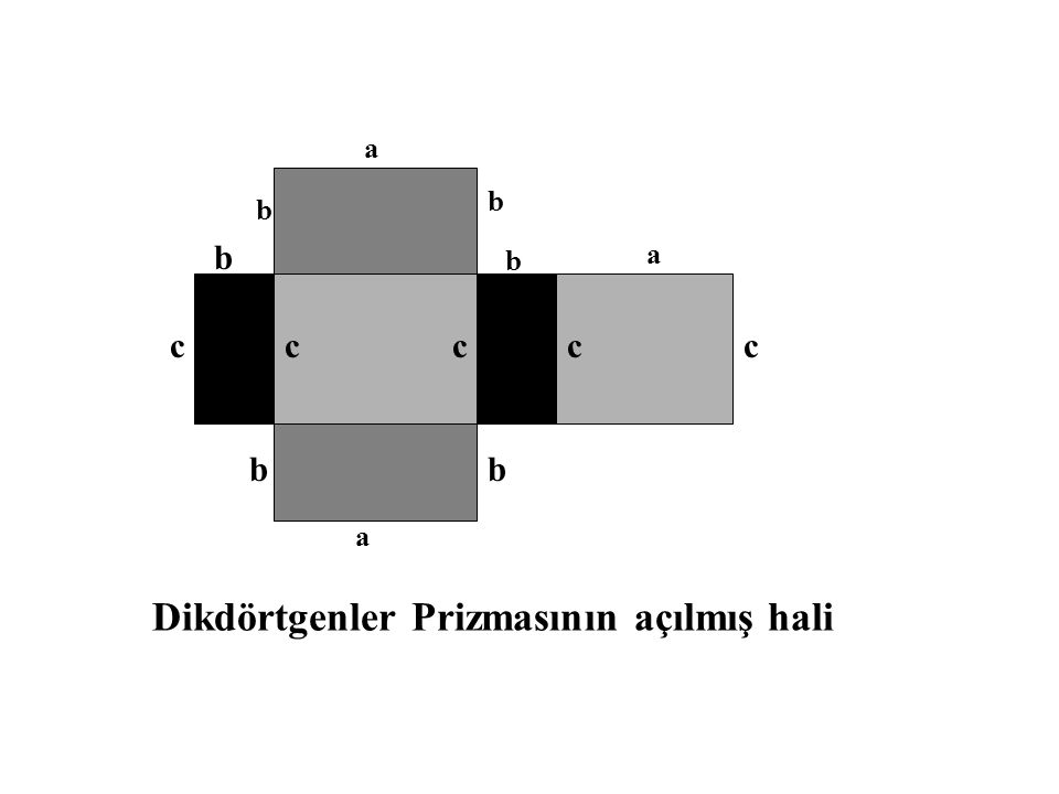 Dikdörtgenler Prizmasının açılmış hali a b b c b a a b b ccc b c