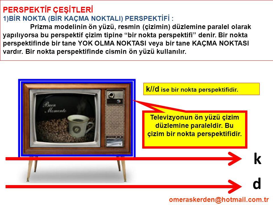 2)Yandan ve alttan görünüm omeraskerden@hotmail.com.tr