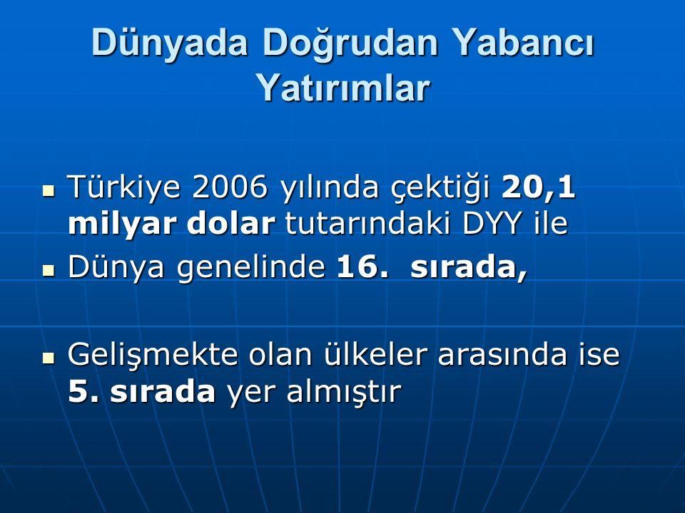 Dünyada Doğrudan Yabancı Yatırımlar Türkiye 2006 yılında çektiği 20,1 milyar dolar tutarındaki DYY ile Türkiye 2006 yılında çektiği 20,1 milyar dolar
