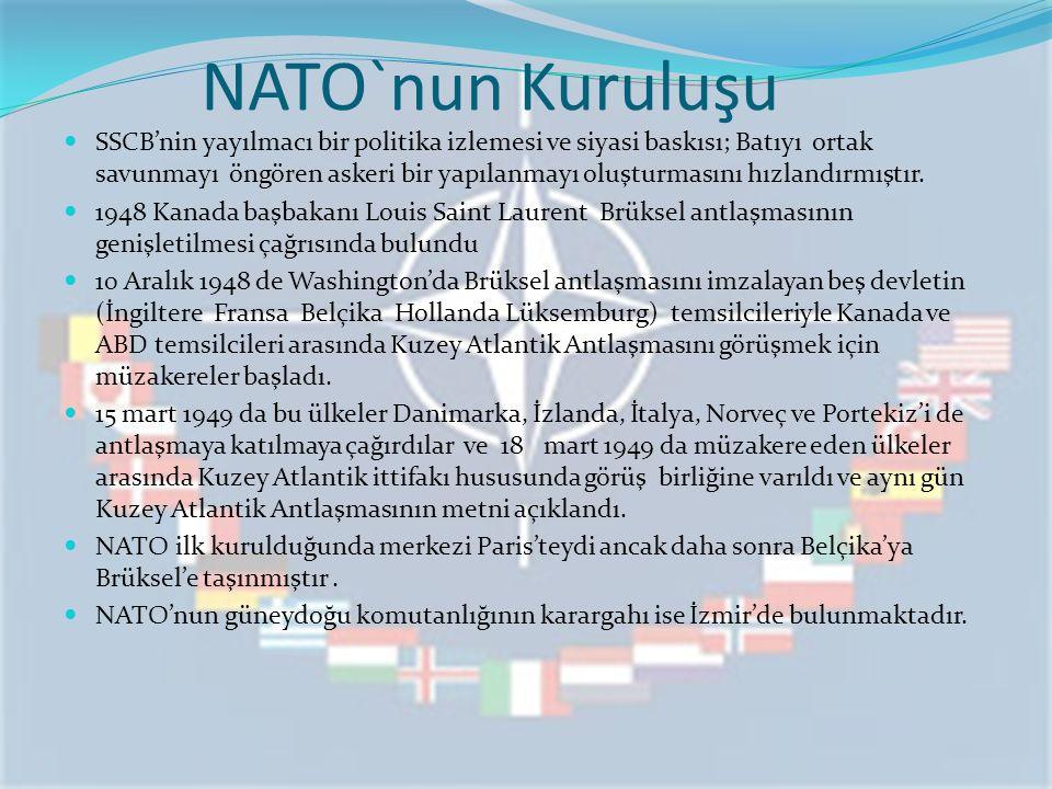 NATO`nun Kuruluşu SSCB'nin yayılmacı bir politika izlemesi ve siyasi baskısı; Batıyı ortak savunmayı öngören askeri bir yapılanmayı oluşturmasını hızl