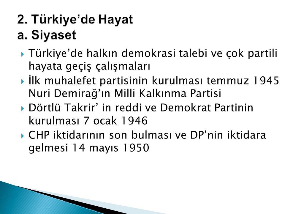  Türkiye'de halkın demokrasi talebi ve çok partili hayata geçiş çalışmaları  İlk muhalefet partisinin kurulması temmuz 1945 Nuri Demirağ'ın Milli Ka