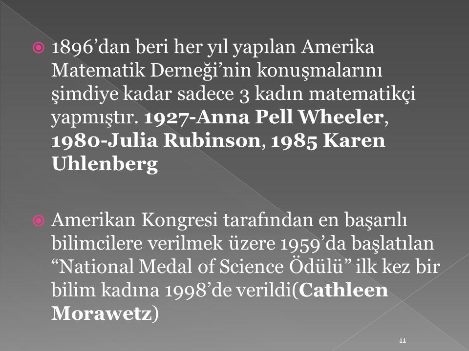  1896'dan beri her yıl yapılan Amerika Matematik Derneği'nin konuşmalarını şimdiye kadar sadece 3 kadın matematikçi yapmıştır. 1927-Anna Pell Wheeler