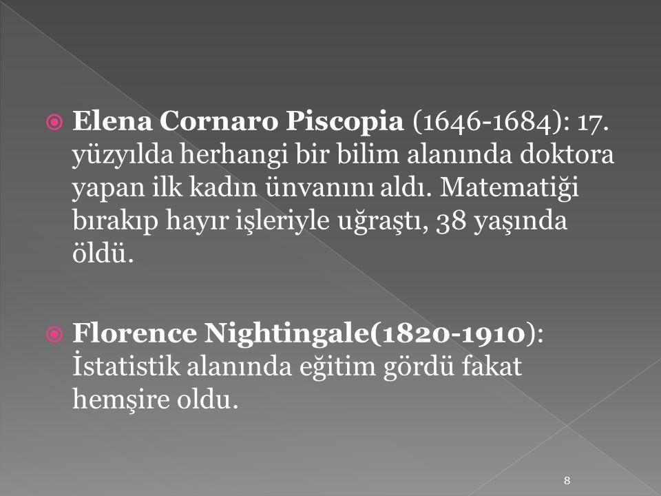  Elena Cornaro Piscopia (1646-1684): 17. yüzyılda herhangi bir bilim alanında doktora yapan ilk kadın ünvanını aldı. Matematiği bırakıp hayır işleriy
