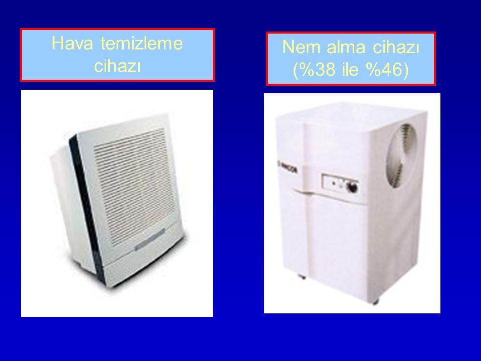 Nem alma cihazı (%38 ile %46) Hava temizleme cihazı