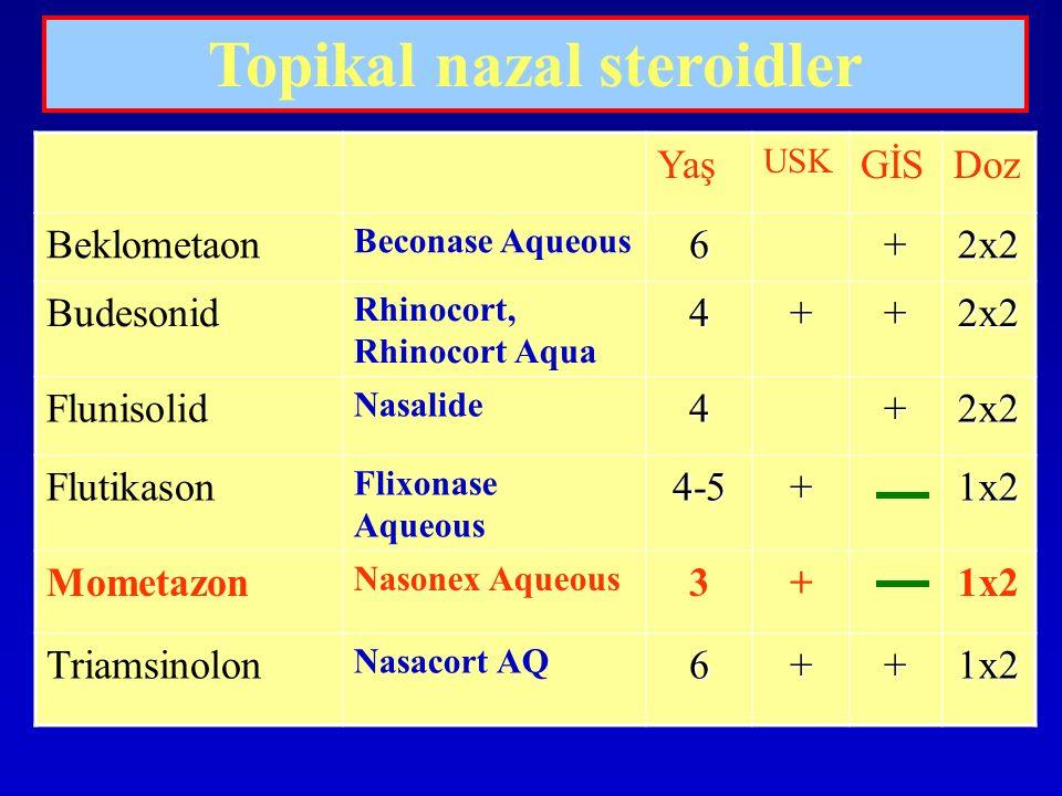 Topikal nazal steroidler Yaş USK GİSDoz Beklometaon Beconase Aqueous6+2x2 Budesonid Rhinocort, Rhinocort Aqua4++2x2 Flunisolid Nasalide4+2x2 Flutikason Flixonase Aqueous4-5+1x2 Mometazon Nasonex Aqueous 3+1x2 Triamsinolon Nasacort AQ6++1x2