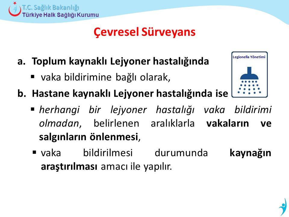 Türkiye Halk Sağlığı Kurumu T.C. Sağlık Bakanlığı Çevresel Sürveyans a.Toplum kaynaklı Lejyoner hastalığında  vaka bildirimine bağlı olarak, b.Hastan