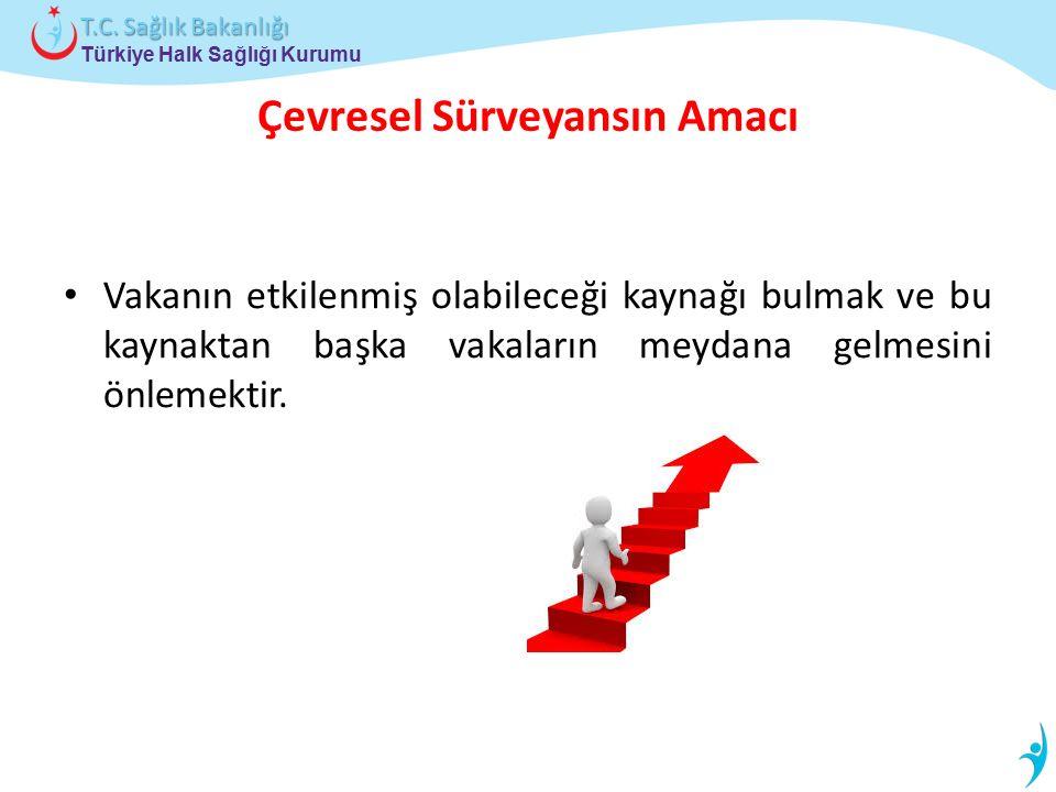 Türkiye Halk Sağlığı Kurumu T.C. Sağlık Bakanlığı Çevresel Sürveyansın Amacı Vakanın etkilenmiş olabileceği kaynağı bulmak ve bu kaynaktan başka vakal