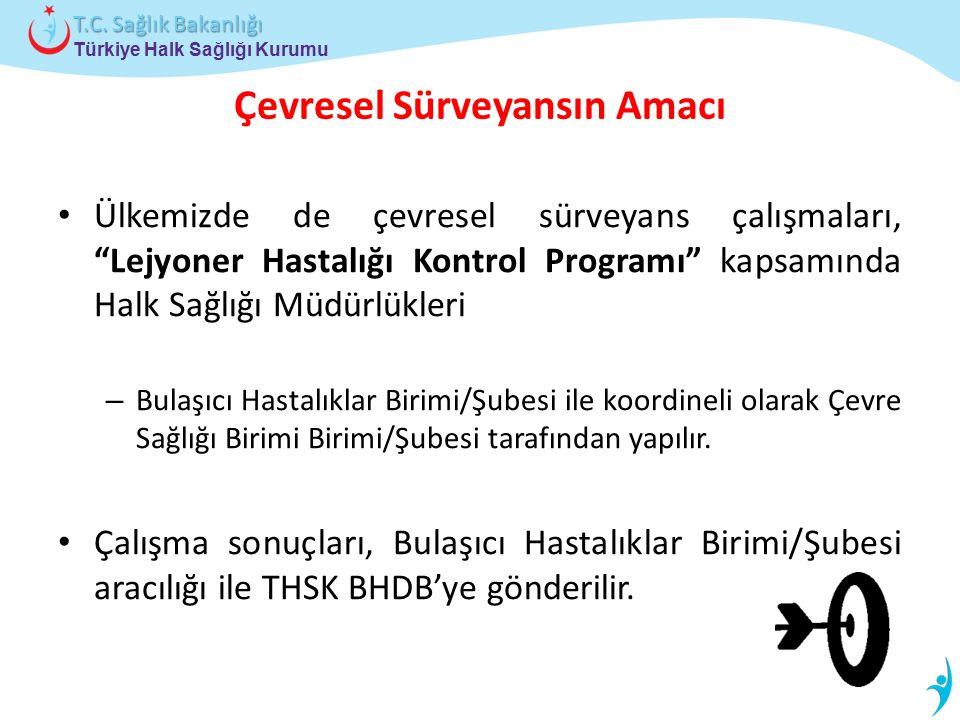 """Türkiye Halk Sağlığı Kurumu T.C. Sağlık Bakanlığı Çevresel Sürveyansın Amacı Ülkemizde de çevresel sürveyans çalışmaları, """"Lejyoner Hastalığı Kontrol"""