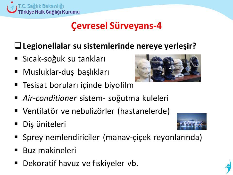 Türkiye Halk Sağlığı Kurumu T.C. Sağlık Bakanlığı Çevresel Sürveyans-4  Legionellalar su sistemlerinde nereye yerleşir?  Sıcak-soğuk su tankları  M