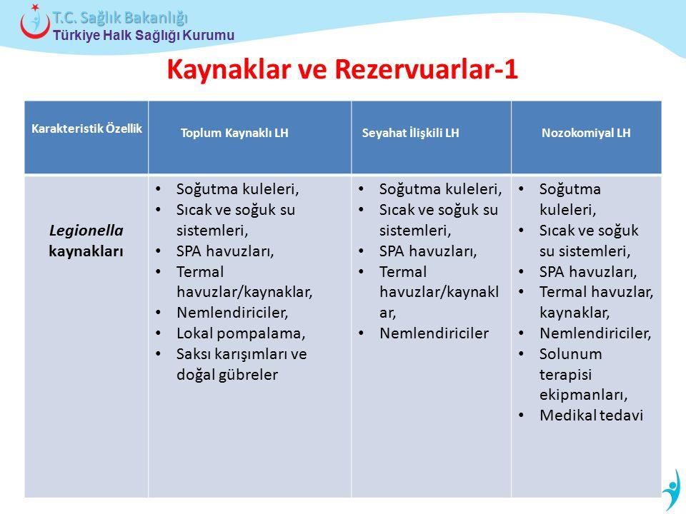 Türkiye Halk Sağlığı Kurumu T.C. Sağlık Bakanlığı Kaynaklar ve Rezervuarlar-1 Karakteristik Özellik Toplum Kaynaklı LHSeyahat İlişkili LHNozokomiyal L