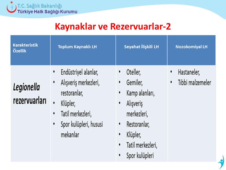 Türkiye Halk Sağlığı Kurumu T.C. Sağlık Bakanlığı Kaynaklar ve Rezervuarlar-2