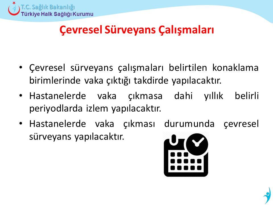 Türkiye Halk Sağlığı Kurumu T.C. Sağlık Bakanlığı Çevresel Sürveyans Çalışmaları Çevresel sürveyans çalışmaları belirtilen konaklama birimlerinde vaka