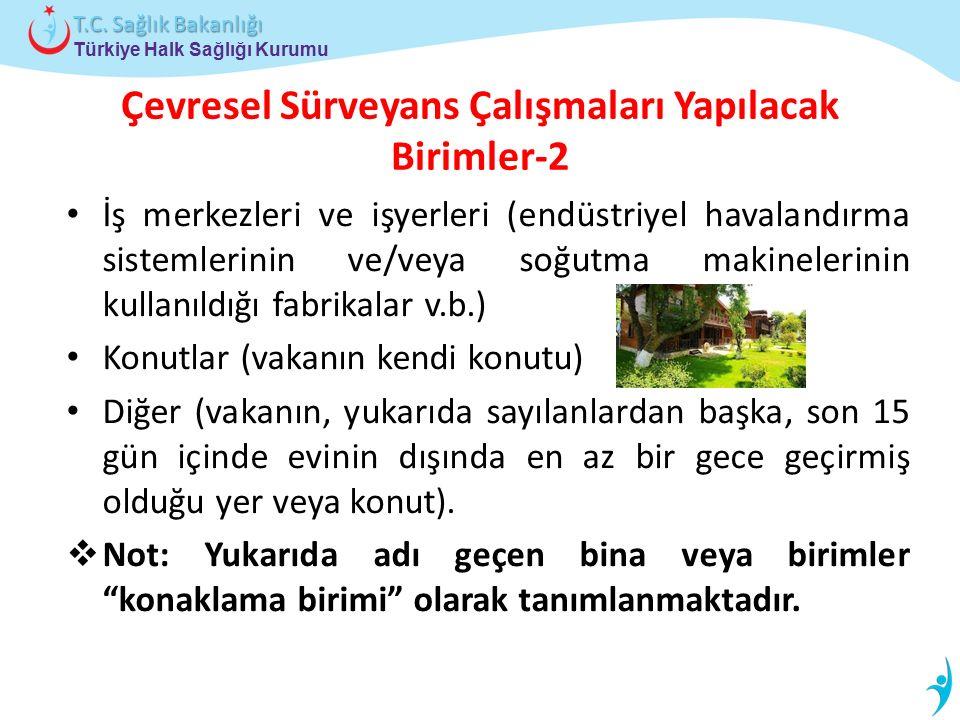 Türkiye Halk Sağlığı Kurumu T.C. Sağlık Bakanlığı Çevresel Sürveyans Çalışmaları Yapılacak Birimler-2 İş merkezleri ve işyerleri (endüstriyel havaland
