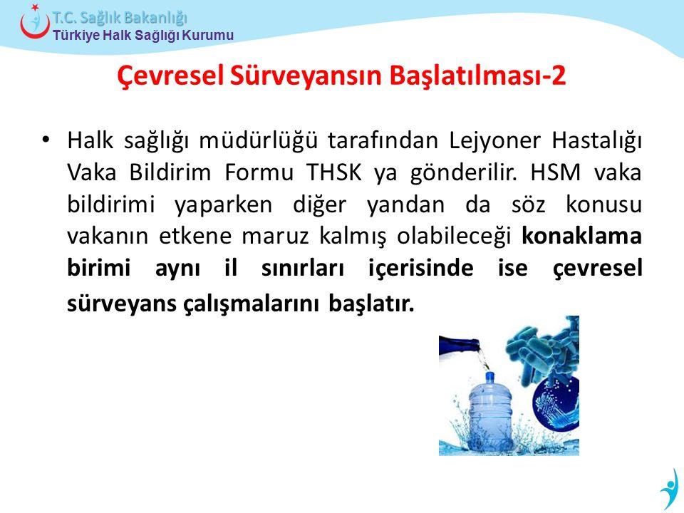 Türkiye Halk Sağlığı Kurumu T.C. Sağlık Bakanlığı Çevresel Sürveyansın Başlatılması-2 Halk sağlığı müdürlüğü tarafından Lejyoner Hastalığı Vaka Bildir