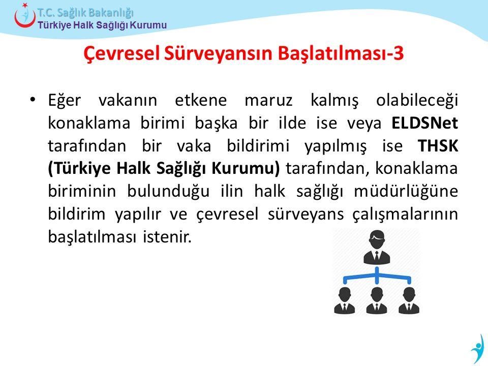 Türkiye Halk Sağlığı Kurumu T.C. Sağlık Bakanlığı Çevresel Sürveyansın Başlatılması-3 Eğer vakanın etkene maruz kalmış olabileceği konaklama birimi ba