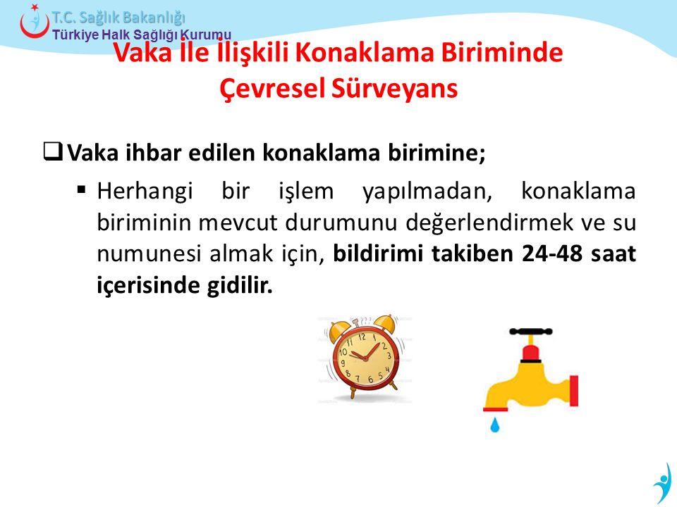 Türkiye Halk Sağlığı Kurumu T.C. Sağlık Bakanlığı Vaka İle İlişkili Konaklama Biriminde Çevresel Sürveyans  Vaka ihbar edilen konaklama birimine;  H