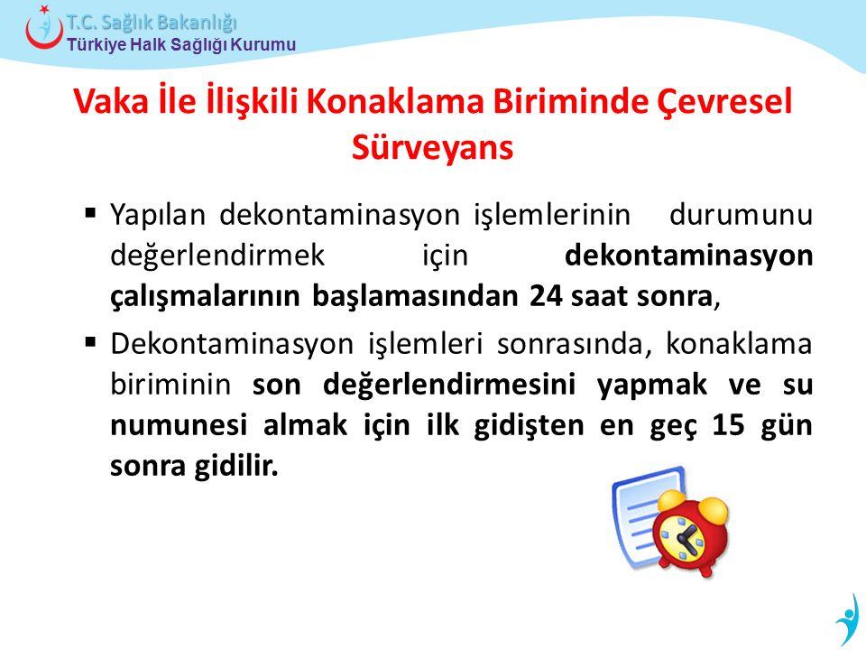 Türkiye Halk Sağlığı Kurumu T.C. Sağlık Bakanlığı Vaka İle İlişkili Konaklama Biriminde Çevresel Sürveyans  Yapılan dekontaminasyon işlemlerinin duru