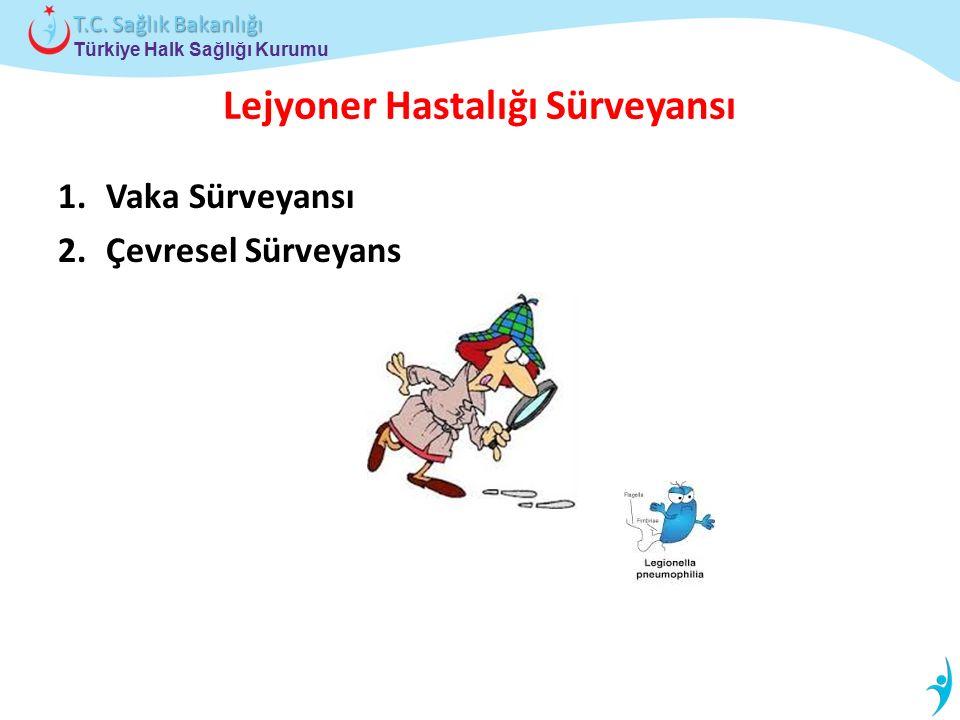 Türkiye Halk Sağlığı Kurumu T.C. Sağlık Bakanlığı Lejyoner Hastalığı Sürveyansı 1.Vaka Sürveyansı 2.Çevresel Sürveyans