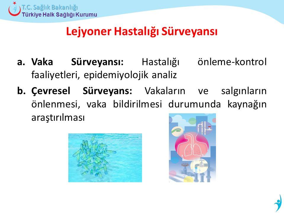 Türkiye Halk Sağlığı Kurumu T.C. Sağlık Bakanlığı Lejyoner Hastalığı Sürveyansı a.Vaka Sürveyansı: Hastalığı önleme-kontrol faaliyetleri, epidemiyoloj