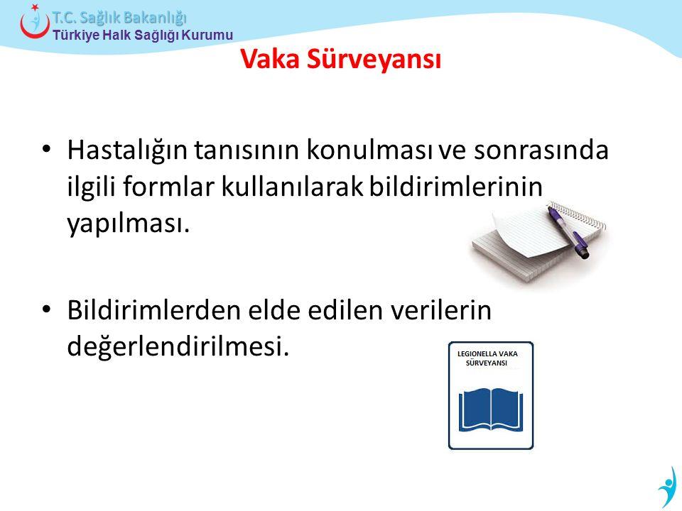 Türkiye Halk Sağlığı Kurumu T.C. Sağlık Bakanlığı Vaka Sürveyansı Hastalığın tanısının konulması ve sonrasında ilgili formlar kullanılarak bildirimler