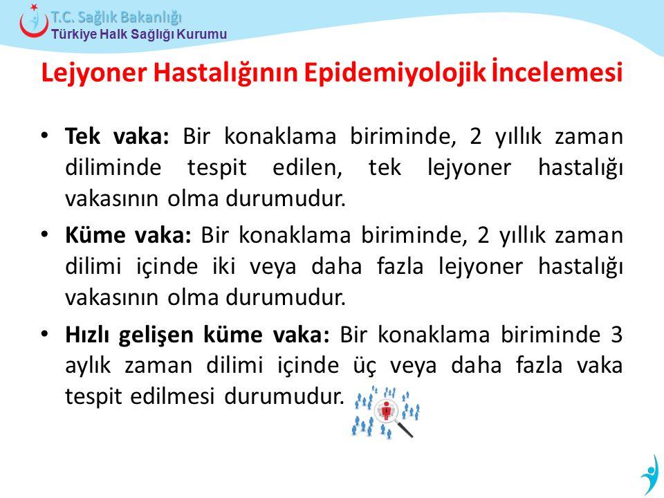 Türkiye Halk Sağlığı Kurumu T.C. Sağlık Bakanlığı Lejyoner Hastalığının Epidemiyolojik İncelemesi Tek vaka: Bir konaklama biriminde, 2 yıllık zaman di