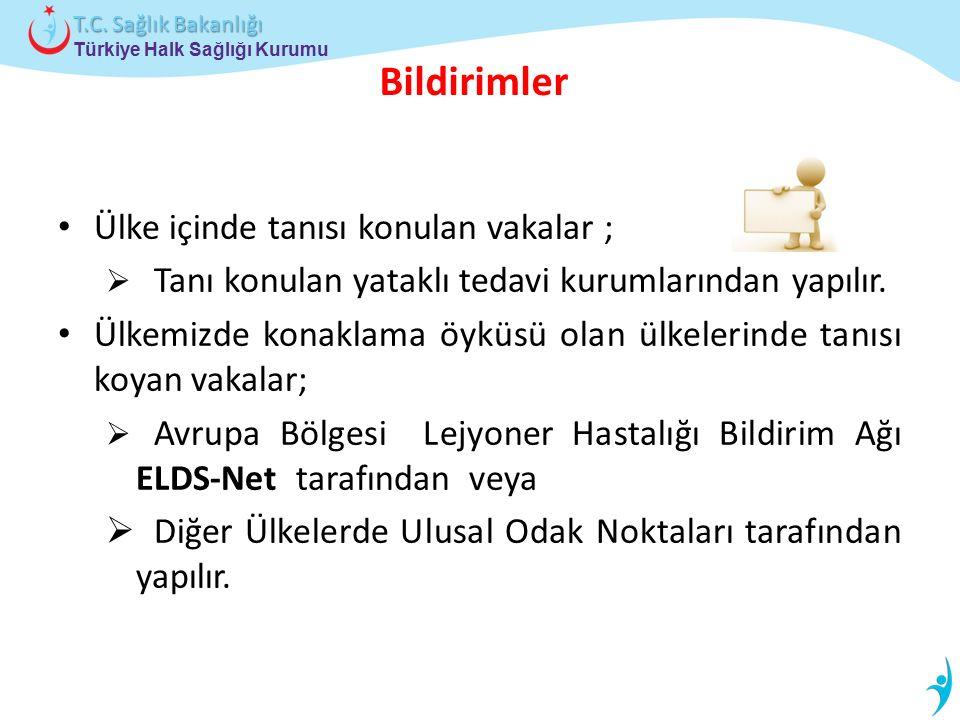 Türkiye Halk Sağlığı Kurumu T.C. Sağlık Bakanlığı Bildirimler Ülke içinde tanısı konulan vakalar ;  Tanı konulan yataklı tedavi kurumlarından yapılır