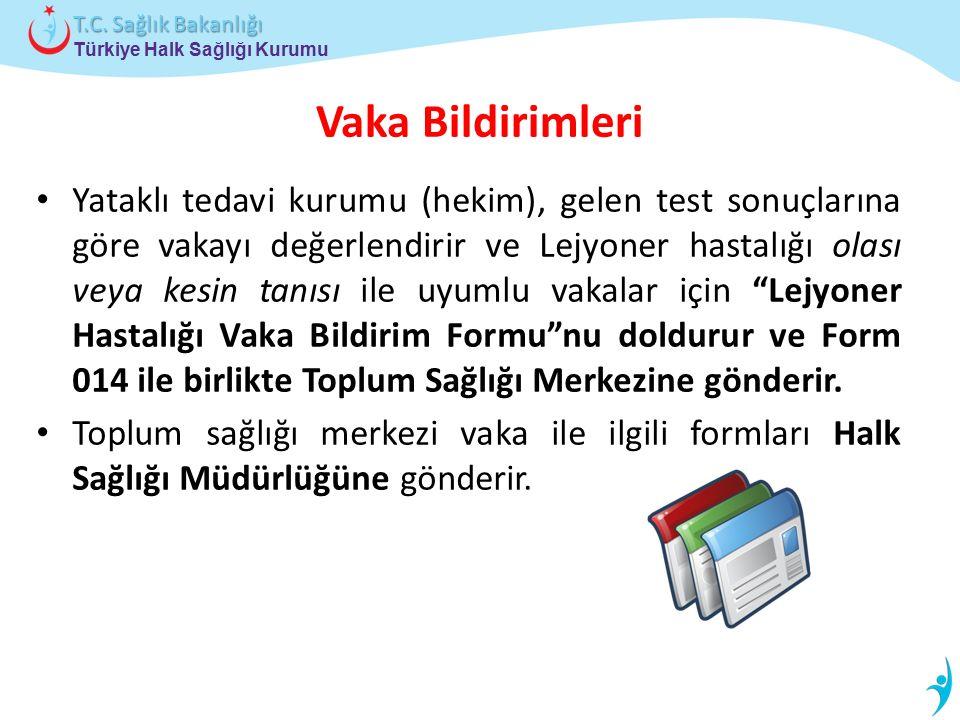 Türkiye Halk Sağlığı Kurumu T.C. Sağlık Bakanlığı Vaka Bildirimleri Yataklı tedavi kurumu (hekim), gelen test sonuçlarına göre vakayı değerlendirir ve