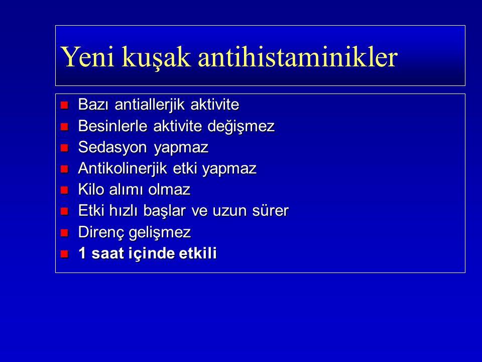 Yeni kuşak antihistaminikler Bazı antiallerjik aktivite Bazı antiallerjik aktivite Besinlerle aktivite değişmez Besinlerle aktivite değişmez Sedasyon