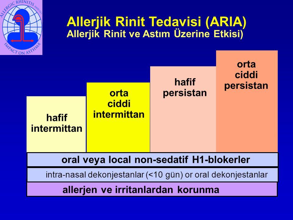 Allerjik Rinit Tedavisi (ARIA) Allerjik Rinit ve Astım Üzerine Etkisi) hafif intermittan hafif persistan orta ciddi intermittan orta ciddi persistan a