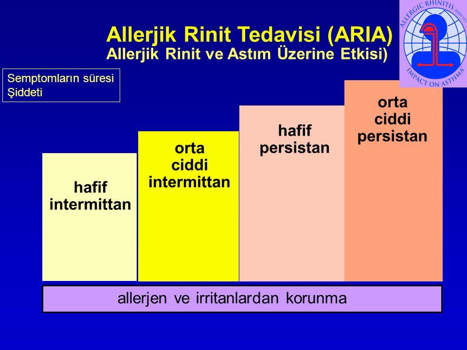 Topikal Nasal Kortikosteroidler Mukozal inflamasyonu azaltır ve tüm nasal semptomları etkiler.