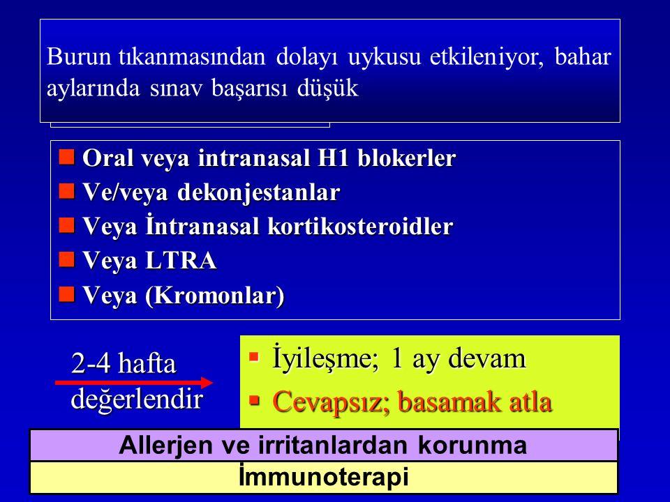 Orta-ciddi intermittan Oral veya intranasal H1 blokerler Oral veya intranasal H1 blokerler Ve/veya dekonjestanlar Ve/veya dekonjestanlar Veya İntranas