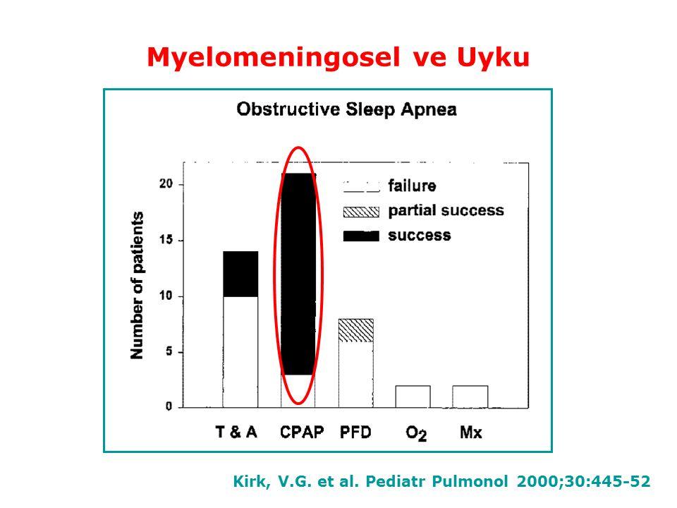 Myelomeningosel ve Uyku Kirk, V.G. et al. Pediatr Pulmonol 2000;30:445-52