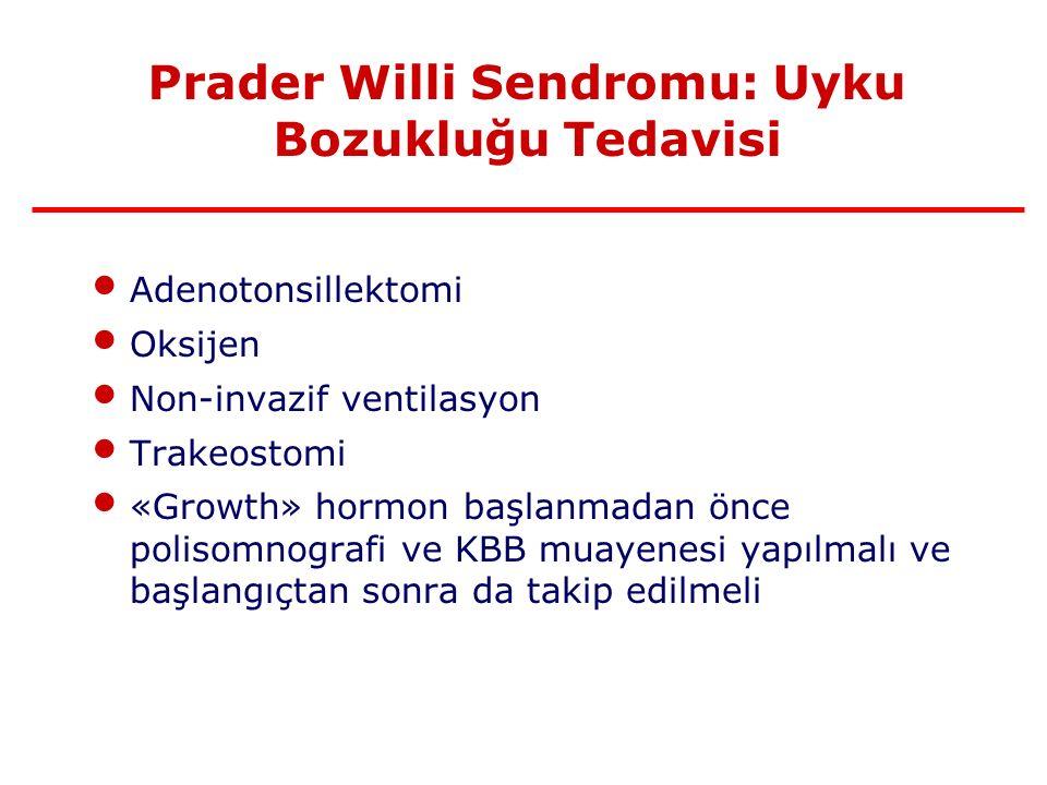 Prader Willi Sendromu: Uyku Bozukluğu Tedavisi Adenotonsillektomi Oksijen Non-invazif ventilasyon Trakeostomi «Growth» hormon başlanmadan önce polisomnografi ve KBB muayenesi yapılmalı ve başlangıçtan sonra da takip edilmeli
