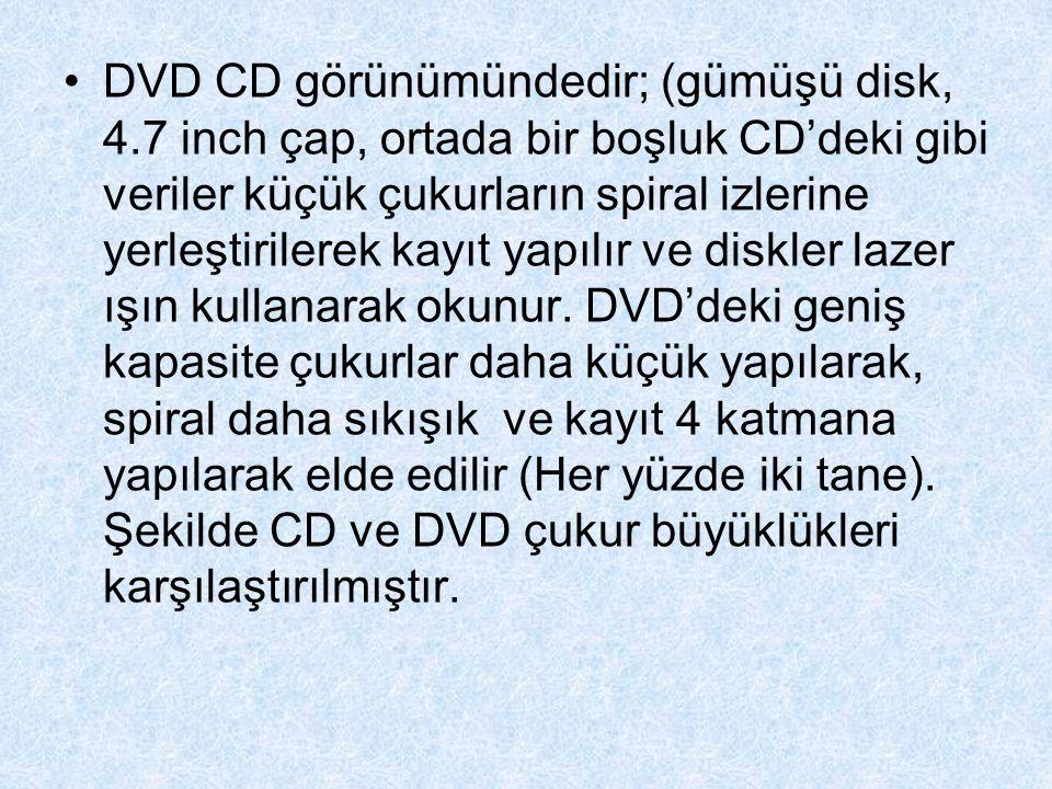 DVD CD görünümündedir; (gümüşü disk, 4.7 inch çap, ortada bir boşluk CD'deki gibi veriler küçük çukurların spiral izlerine yerleştirilerek kayıt yapılır ve diskler lazer ışın kullanarak okunur.