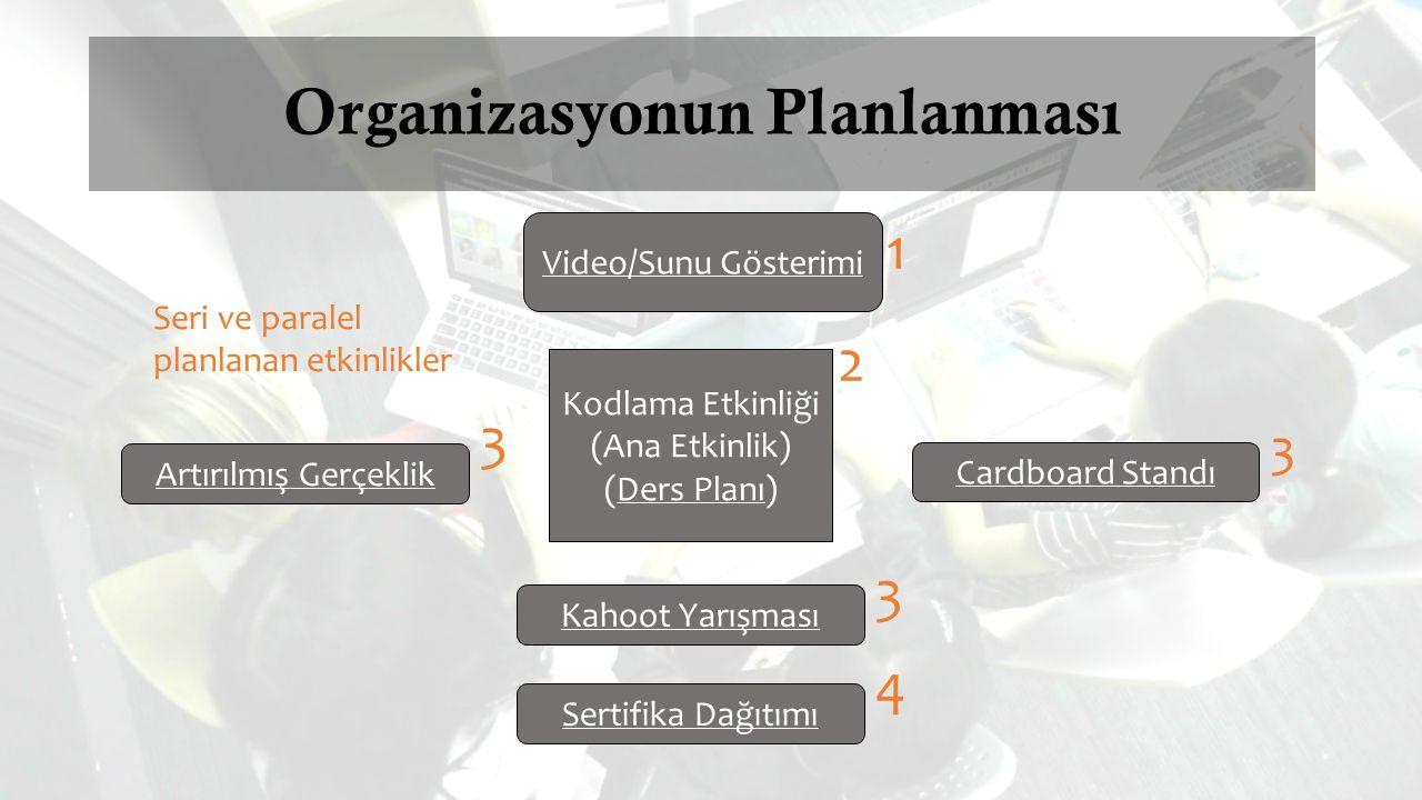 Kodlama Etkinliği (Ana Etkinlik) (Ders Planı)Ders Planı Video/Sunu Gösterimi Kahoot Yarışması Artırılmış Gerçeklik Cardboard Standı Organizasyonun Planlanması Sertifika Dağıtımı 1 2 3 3 3 4 Seri ve paralel planlanan etkinlikler