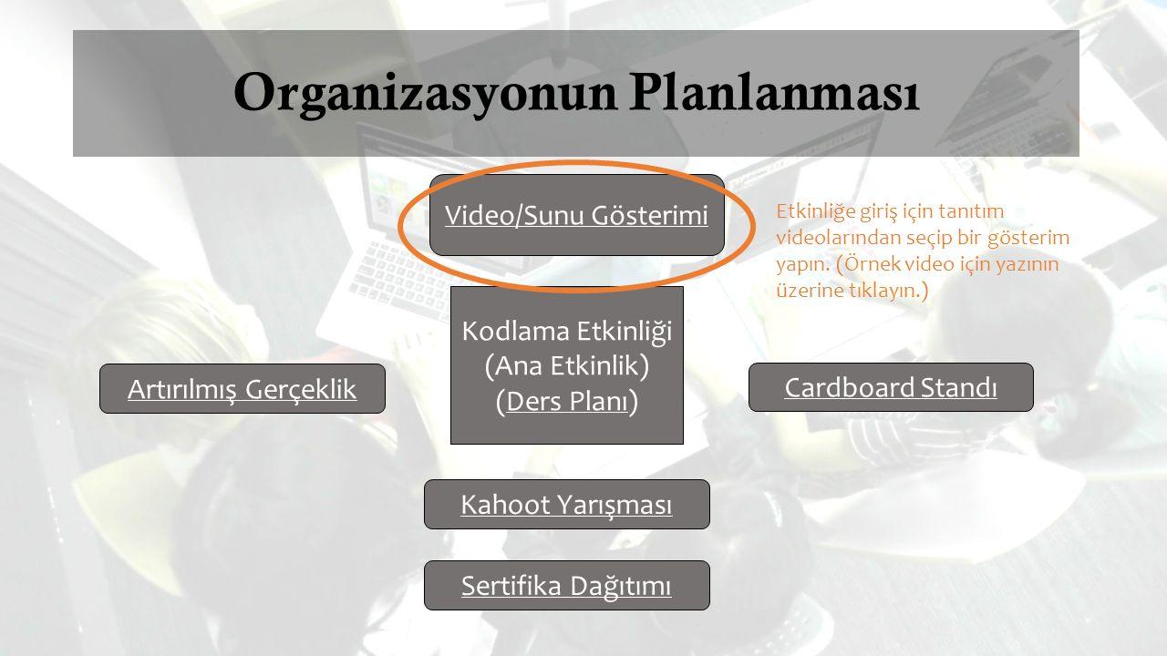 Kodlama Etkinliği (Ana Etkinlik) (Ders Planı)Ders Planı Video/Sunu Gösterimi Kahoot Yarışması Artırılmış Gerçeklik Cardboard Standı Organizasyonun Planlanması Sertifika Dağıtımı Etkinliğe giriş için tanıtım videolarından seçip bir gösterim yapın.