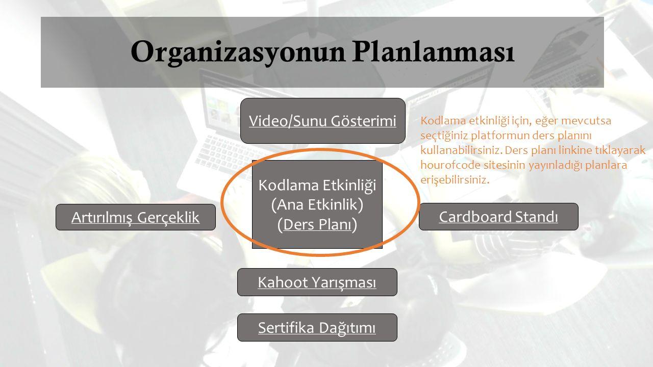 Kodlama Etkinliği (Ana Etkinlik) (Ders Planı)Ders Planı Video/Sunu Gösterimi Kahoot Yarışması Artırılmış Gerçeklik Cardboard Standı Organizasyonun Planlanması Sertifika Dağıtımı Kodlama etkinliği için, eğer mevcutsa seçtiğiniz platformun ders planını kullanabilirsiniz.