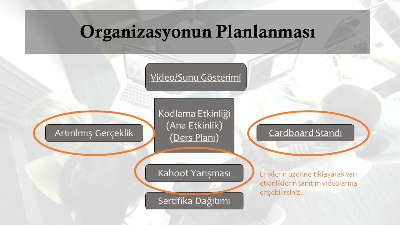 Kodlama Etkinliği (Ana Etkinlik) (Ders Planı)Ders Planı Video/Sunu Gösterimi Kahoot Yarışması Artırılmış Gerçeklik Cardboard Standı Organizasyonun Planlanması Sertifika Dağıtımı Linklerin üzerine tıklayarak yan etkinliklerin tanıtım videolarına erişebilirsiniz.
